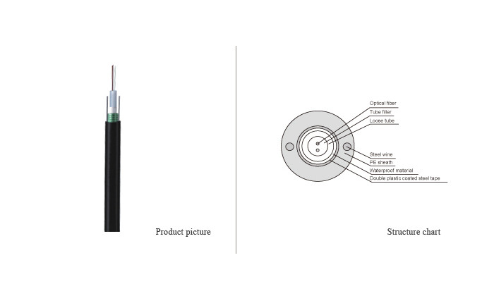 4.Single-Mode-Out-Optical-Cable-FCS1402-4